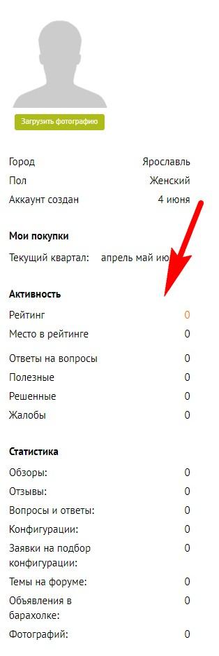 ситилинк рейтинг