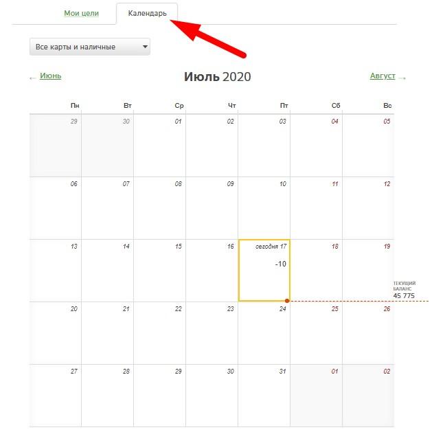 Календарь движения средств