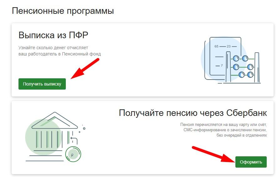 Выписка из ПФР и перевод пенсии в Сбербанк
