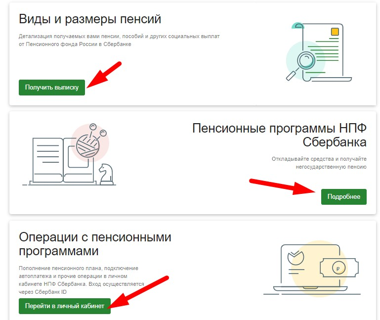 Детализация пенсий НПФ операции
